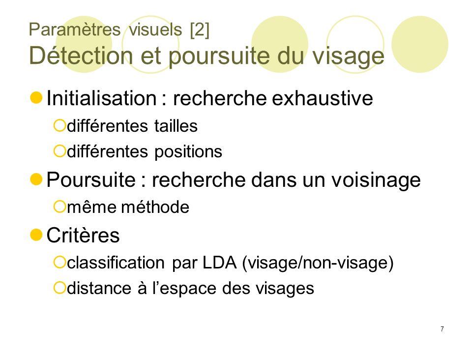 Paramètres visuels [2] Détection et poursuite du visage